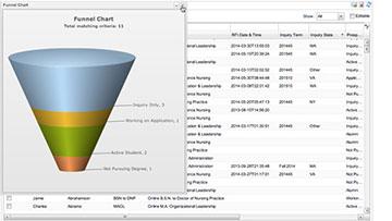 how to make centrelink form progress faster